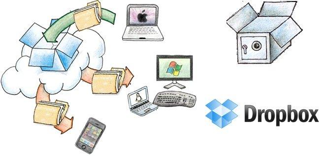 DropBox - Comparte y accede a tus archivos desde cualquier parte