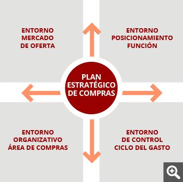 Fullstep - Plan Anual de Compras