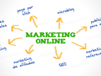 Herramientas de marketing online para empresas