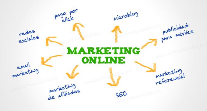 Herramientas de marketing online para empresas