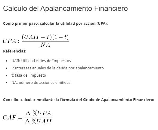 Fórmula del apalancamiento financiero