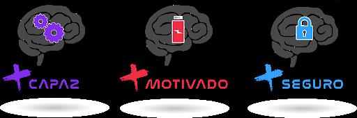 MBA en Oviedo - SMAT