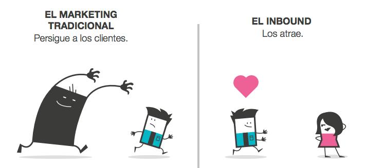 marketing-tradicional-vs-inbound-marketing